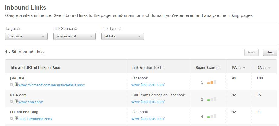 Domain Authority: Links attached to Facebook