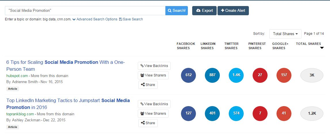 Networking and social media promotion through Buzzsumo