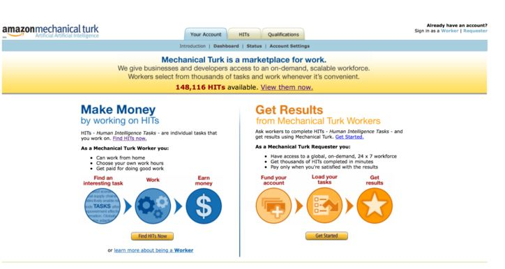 Social Media Promotion: Mechanical Turk