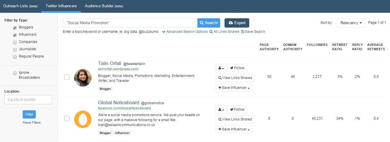 Social Media Promotion Tactics: Networking With Twitter Influencers Through Buzzsumo