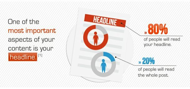 Create Eye-Catching Headlines With The Help of Blog Title Creator